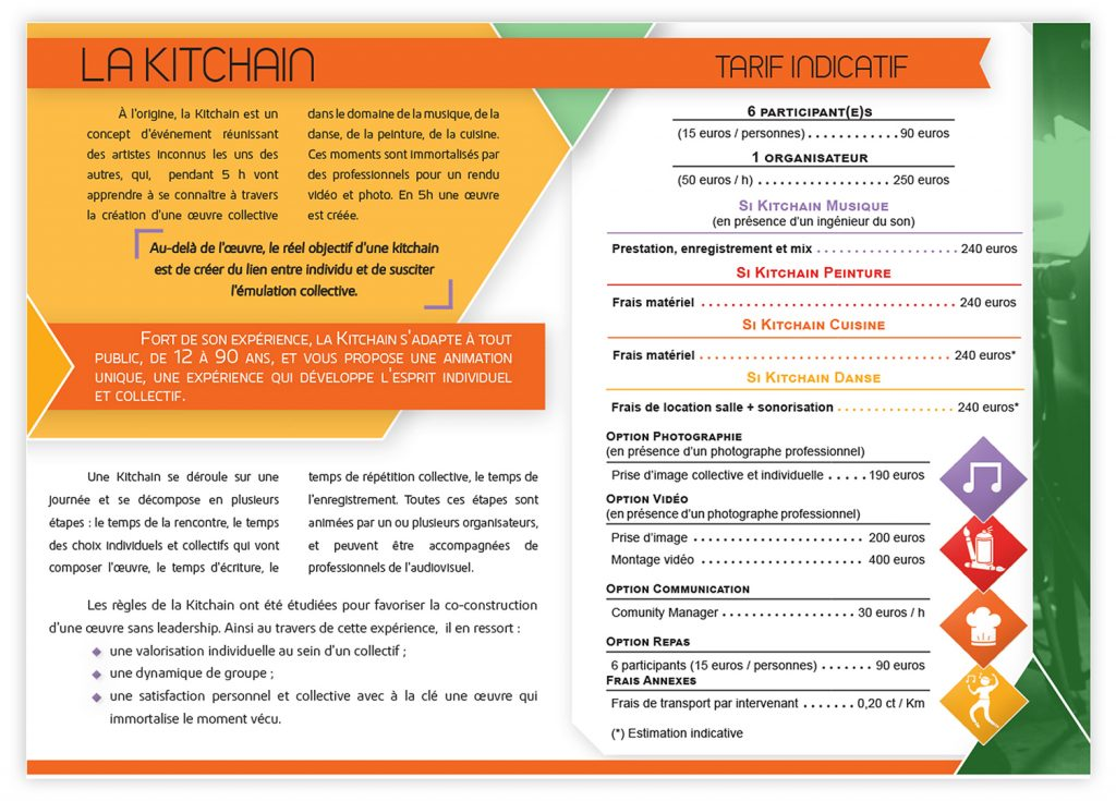 Mise en page de dépliant pour la Kitchain : intérieur du document.